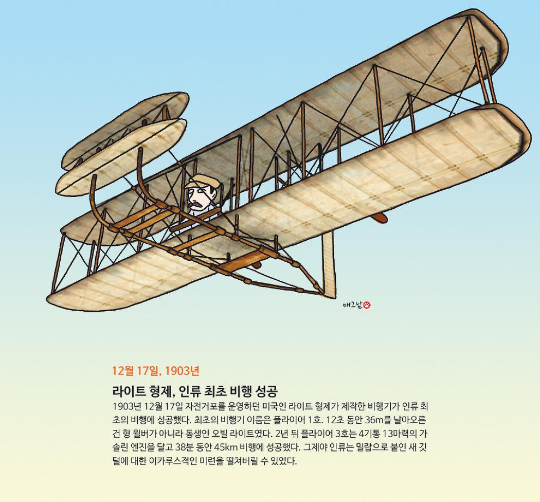 라이트 형제, 인류최초 비행