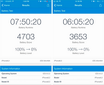 초기 아이폰6S 배터리 벤치마크에서 삼성보다 TSMC 성능이 앞선것으로 보여