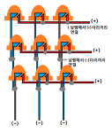 [아두이노] 3x3x3 LED 큐브