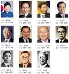 한국 역대 대통령 요약...