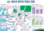 메트로 밴쿠버 부동산 현황 (2017년12월 기준)
