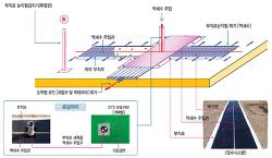 상수위제어시스템 및 눈막힘 감지기능 부상방지공법 (SAL공법)