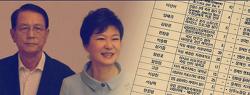 블랙리스트, 김기춘3년 조윤선 집행유예
