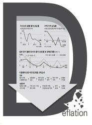 경제용어 - 디플레이션 (Deflation)