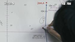 [04.12] 그날, 바다_예고편