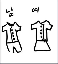 남녀 옷의 단추 위치는 왜 '반대'일까?