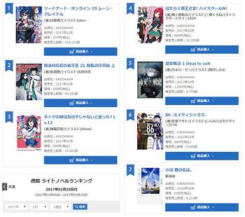 일본 라노벨 판매순위 소드 아트 온라인 19권 문 크래들 1위!