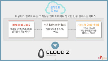 SK㈜ C&C, 'Cloud Z(클라우드 제트)' 서비스 인기몰이