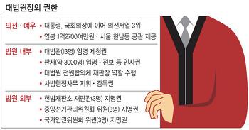 김명수 대법원장 후보자 임명동의안 가결 SNS 반응과 전망