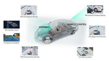LG전자, 미래 자동차 시장을 선점하기 위한 진입로로 카메라에 주목하다.