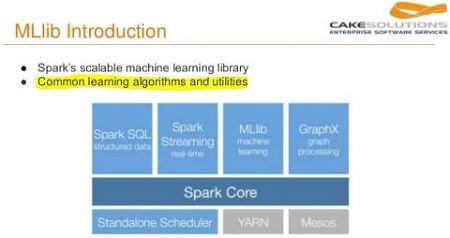 [Petr Zapletal] MLlib and Machine Learning on Spark