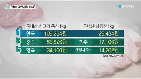 1등 국가 한국, 한국의 1등 상품들