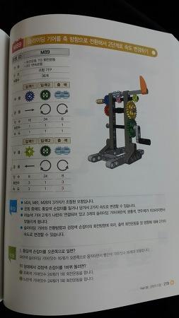 레고로 배우는 기계 운동원리 메커니즘 도감