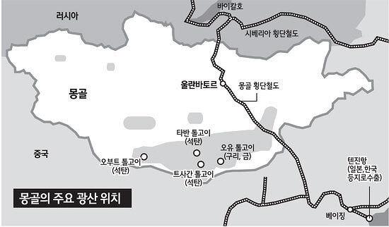 몽골의 농목축업.광업 현황및 자유지역의 현황