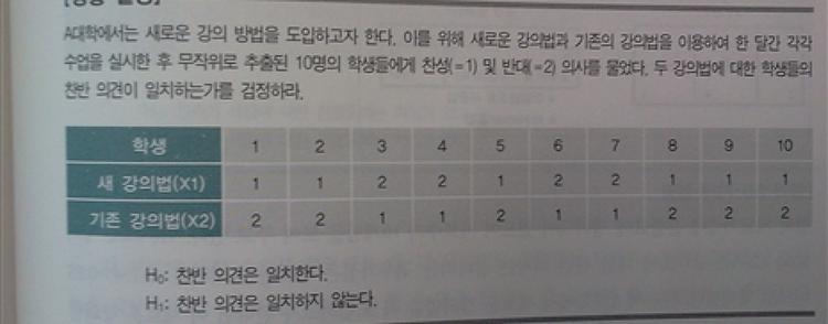 두 변수의 비교 / 맥네마르 검정