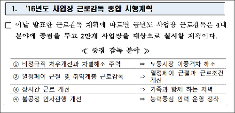 고용노동부 일제점검에 대비한 근로계약서양식과 작성법