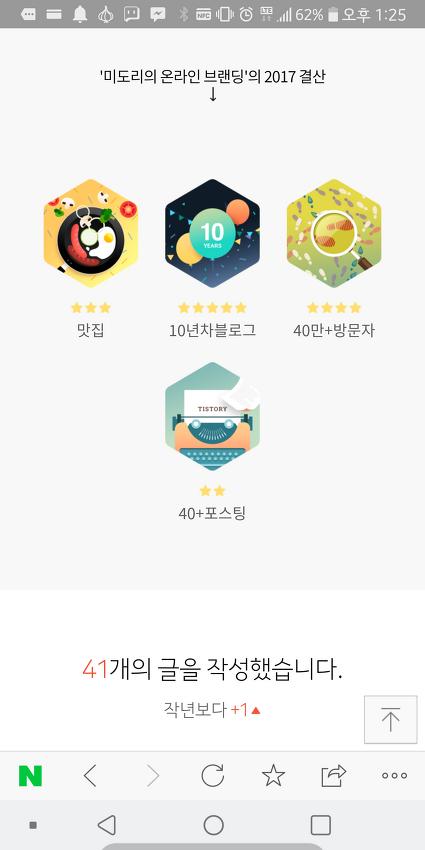 미도리의 온라인 브랜딩 2017년 결산