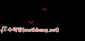 원주각의 성질 2