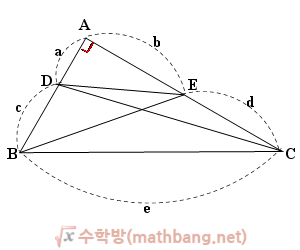 직각삼각형과 피타고라스의 정리