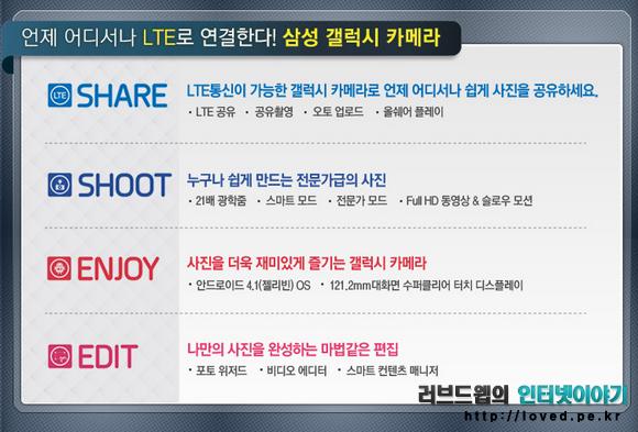 삼성 갤럭시 카메라의 특징