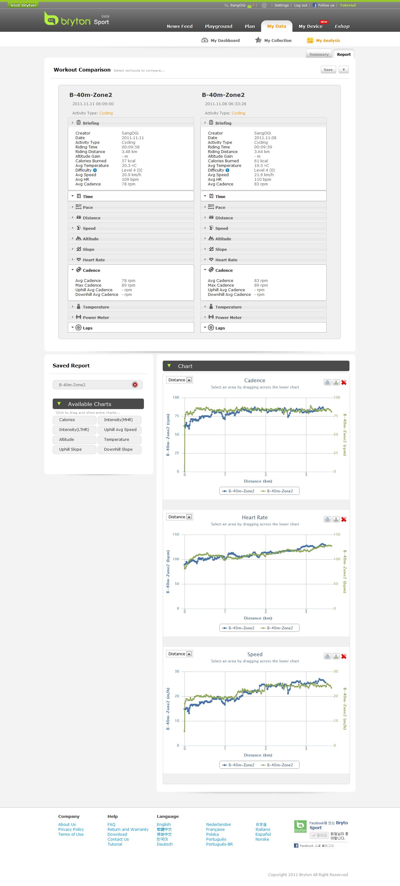 """워크아웃(Workouts, 훈련 계획표) 2개의 데이터를 비교 분석할 수 있는 """"Report"""""""