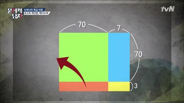 인도 베다수학 증명 1 - 사각형의 넓이 이용