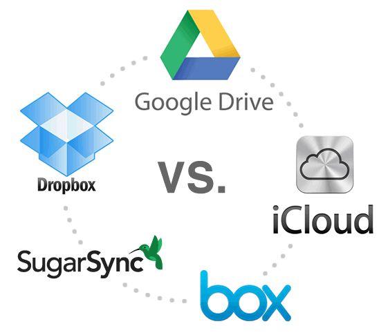 구글 드라이브 사용법, 구글 드라이브, 클라우드 서비스, 구글 드라이브 동기화, 컴퓨터 동기화