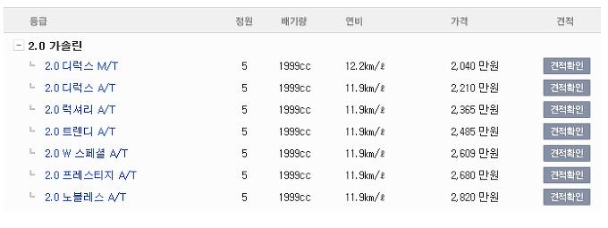 2015 기아 K5 세단, 2015 k5 연비, 2015 k5 가격,