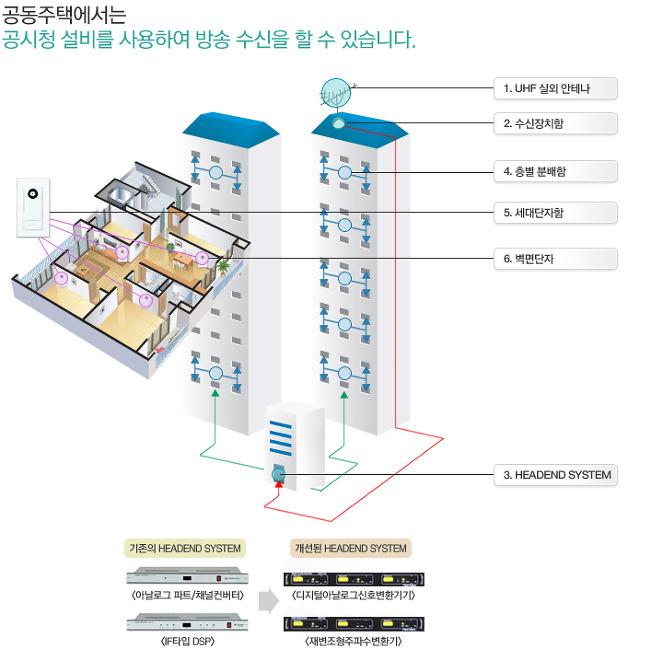 http://www.dtvkorea.org/wp-content/uploads/2013/05/banner_02.png