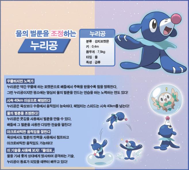 포켓몬스터 썬문 스타팅포켓몬 3마리 특성 및 기술 소개