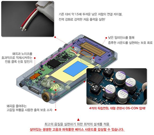 SONY NWZ-ZX1, 소니 NWZ-ZX1, 소니 zx-1, sony zx1, zx1 ak100, MQS 재생기, 워크맨 ZX1, ak100, ak120, f880