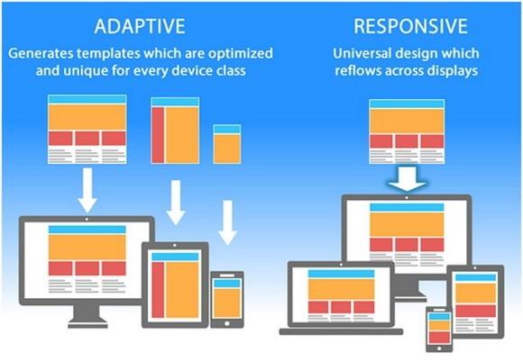 적응형웹(AWD, Adaptive Web Design)과 반응형 스킨은 반응형웹(RWD, Responsive Web Design)
