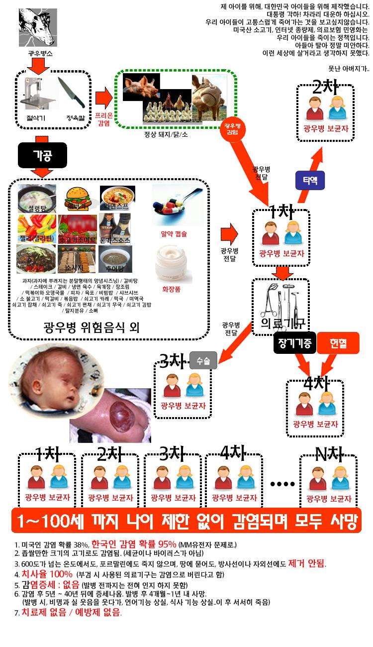 출처 : http://www.maf.go.kr/upload/images/aaa.jpg