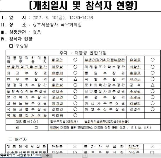 제11회 국무회의 회의록 원본 캡쳐이미지(발췌). 참석자 현황 부분