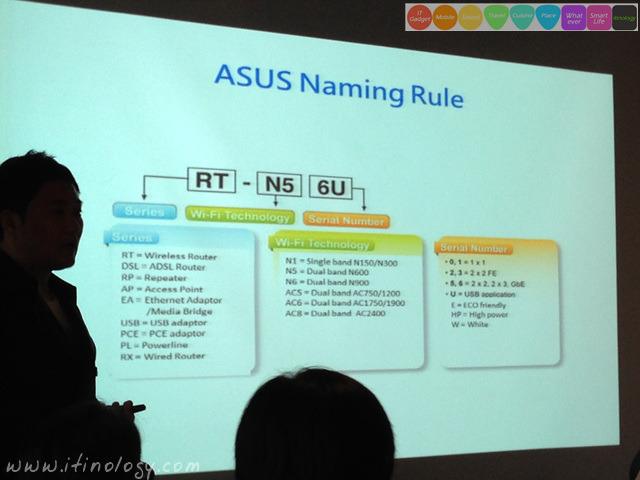 ASUS RT-AC68U RT-AC66U 에이수스 유무선 공유기
