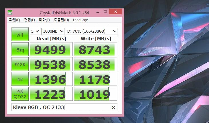 KLEVV Neo 8GB DDR3, 1600, 후기, 벤치마크,KLEVV Neo 8GB,KLEVV Neo,Klevv,클레브,IT,IT 제품리뷰,후기,사용기,KLEVV Neo 8GB DDR3 1600 후기 벤치마크편 입니다. 디자인이 우수한 메모리이고 오버클러킹 성능도 갖춘 메모리 였습니다. 세련된 알루미늄 방열판으로 레드닷 디자인 2015도 수상했습니다. XMP 설정을 통해서 쉽고 간단하게 메모리를 오버클러킹도 가능합니다. KLEVV Neo 8GB DDR3 1600 후기를 준비하면서 저도 오버클러킹을 해 봤습니다. 요즘은 오버클러킹도 참 쉽고 간단하게 됩니다. 좀 다른이야기 이지만 메인보드가 고급형이면 좀 더 오버클러킹이 쉽습니다. 실패 확률도 낮긴 하구요. 개인적으로는 고클럭 메모리를 좋아합니다. 이 메모리는 DDR3 1600으로 셋팅해놓고 사용해도 되고 좀 더 클럭을 올려서 사용해도 괜찮습니다. KLEVV Neo 8GB DDR3 1600 셋팅하면서 자동 OC를 이용해서 오버를 간단히 해 봤습니다. CPU와 함깨 램을 함께 오버클러킹을 하면 시스템 전체적인 성능이 올라갑니다. 클럭을 고정해놓지 않으면 시스템이 쉬고 있을 때에는 클럭이 낮아져서 전력소모량도 낮게 가져갈 수 있습니다.
