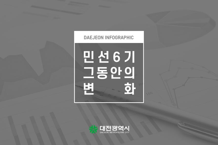 [인포그래픽]민선 6기 대전시정 그동안의 변화