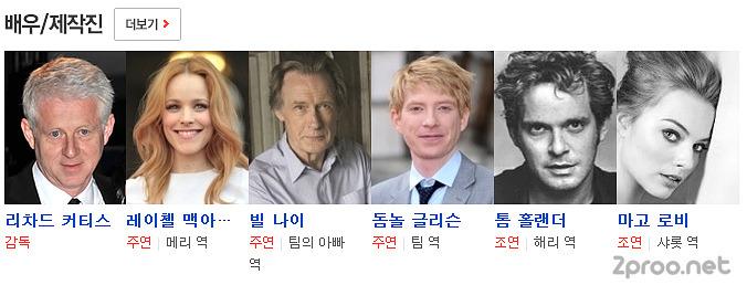 어바웃 타임 감독과 출연진 소개