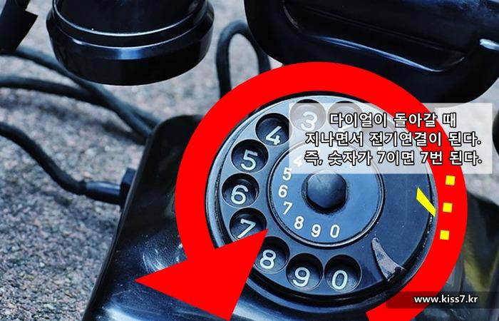 사진: 다이얼 전화기의 이해도. 장의사 알몬 스트로저는 번호에 손가락을 넣고 돌리면 원둘레만큼 돌아가는 이동거리가 생기므로, 그에 따라 전기신호가 몇번 발생하는지는 아이디어로 발명했다. [스트라우저식 전화기의 역사]