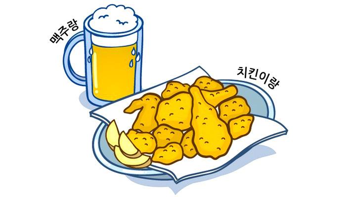 맥주, 치킨