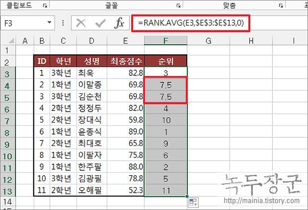 엑셀 Excel 순위 매기기 위해 RANK.AVG, RANK.EQ 함수 이용하는 방법