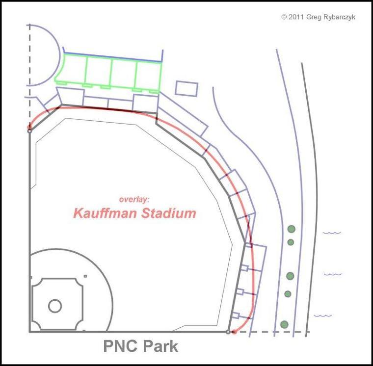 피츠버그 홈구장 PNC 파크 vs 카우프먼 스타다움(잠실) 도면 크기 비교