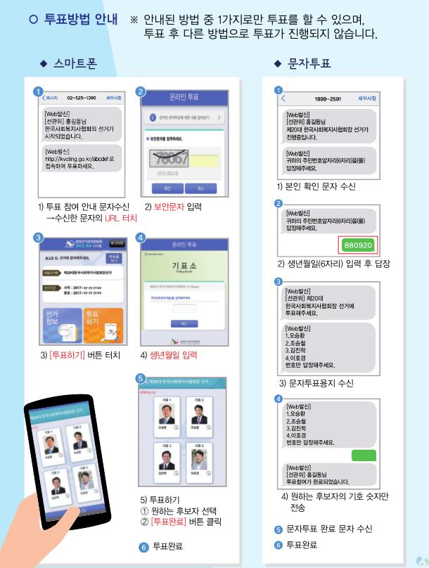 모바일(문자투표,스마트폰)_[한사협 선거 투표 참여방법] 제20대 한국사회복지사협회장 선거 투표안내문