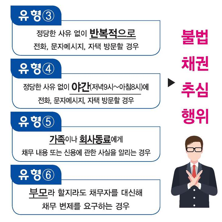 불법채권추심 10대 유형과 대응요령
