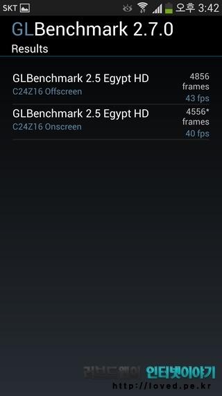 갤럭시S4 벤치마크, 성능, 벤치마크, 갤럭시S3 갤럭시S4 비교, 엑시노스5410, 엑시노스 5 옥타, 갤럭시S4 성능, GLBenchmark