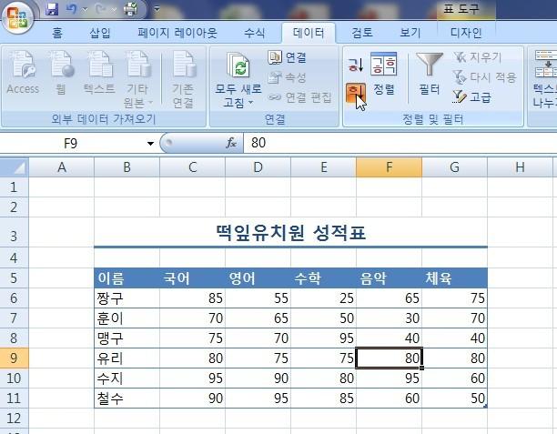 엑셀, Excel, 정렬, Order, 정렬 사용법, 오름차순, 내림차순, 사용자 지정목록 정렬하기, 사용자 지정목록, 오름차순 정렬, 내림차순 정렬, 정렬 대화상자, 기준 추가, 기준 삭제, 기준 복사, 전화번호 정렬