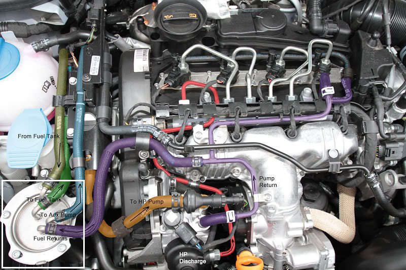 Ford F250 Fuel Rail Pressure Too High | Autos Post