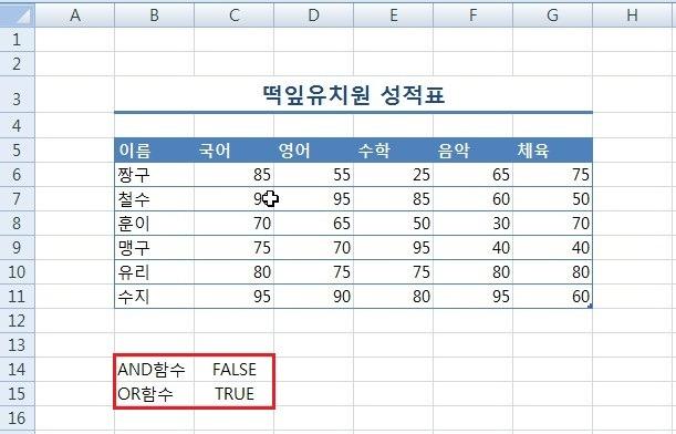 엑셀,Excel, 논리식, 조건식,  AND함수, OR함수, 함수 사용법, IF함수응용, TRUE, FALSE