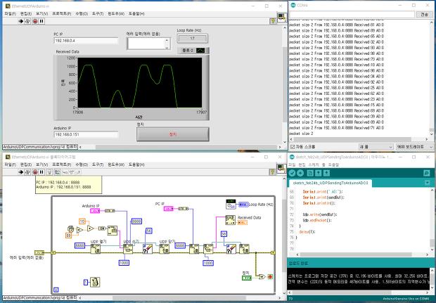 루덴스코드 labview 로 arduino uno due 사용하기 ethernet
