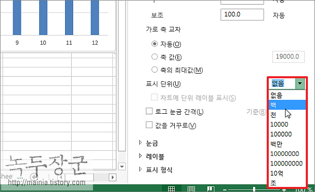 엑셀 Excel 차트에서 좌우 축에 표시된 값의 단위 변경하는 방법